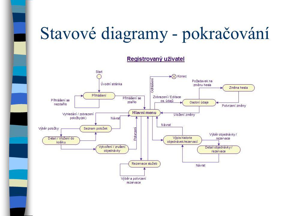 Stavové diagramy - pokračování