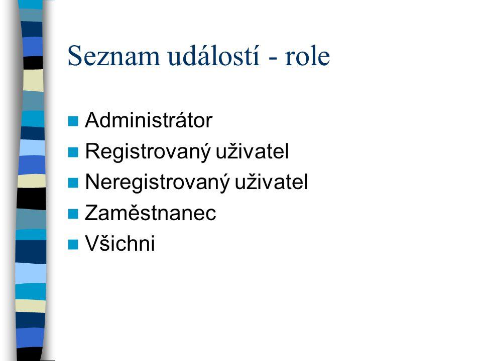 Seznam událostí - role Administrátor Registrovaný uživatel