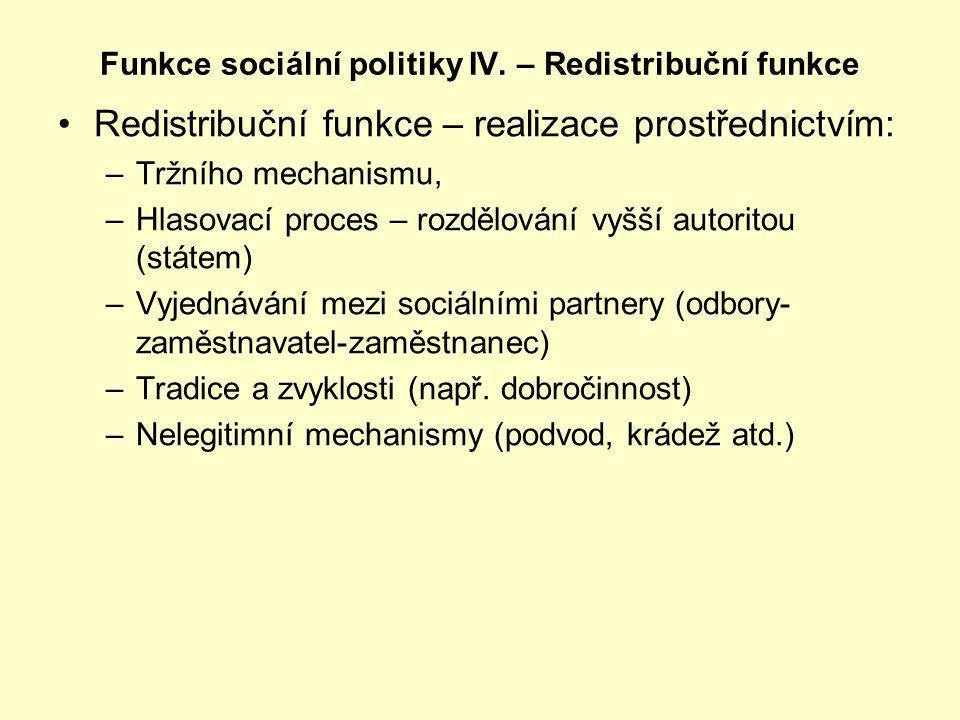 Funkce sociální politiky IV. – Redistribuční funkce
