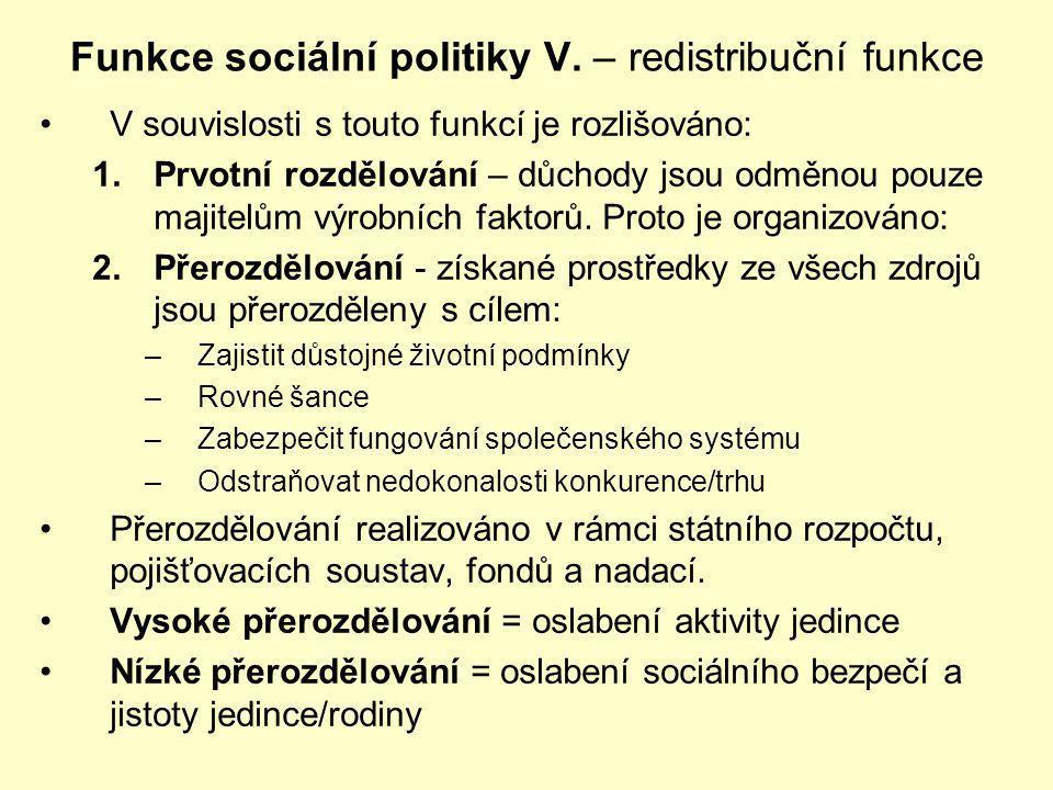 Funkce sociální politiky V. – redistribuční funkce