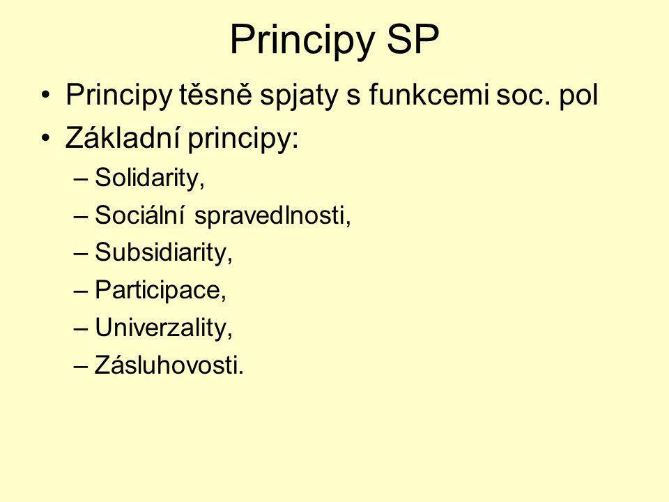 Principy SP Principy těsně spjaty s funkcemi soc. pol