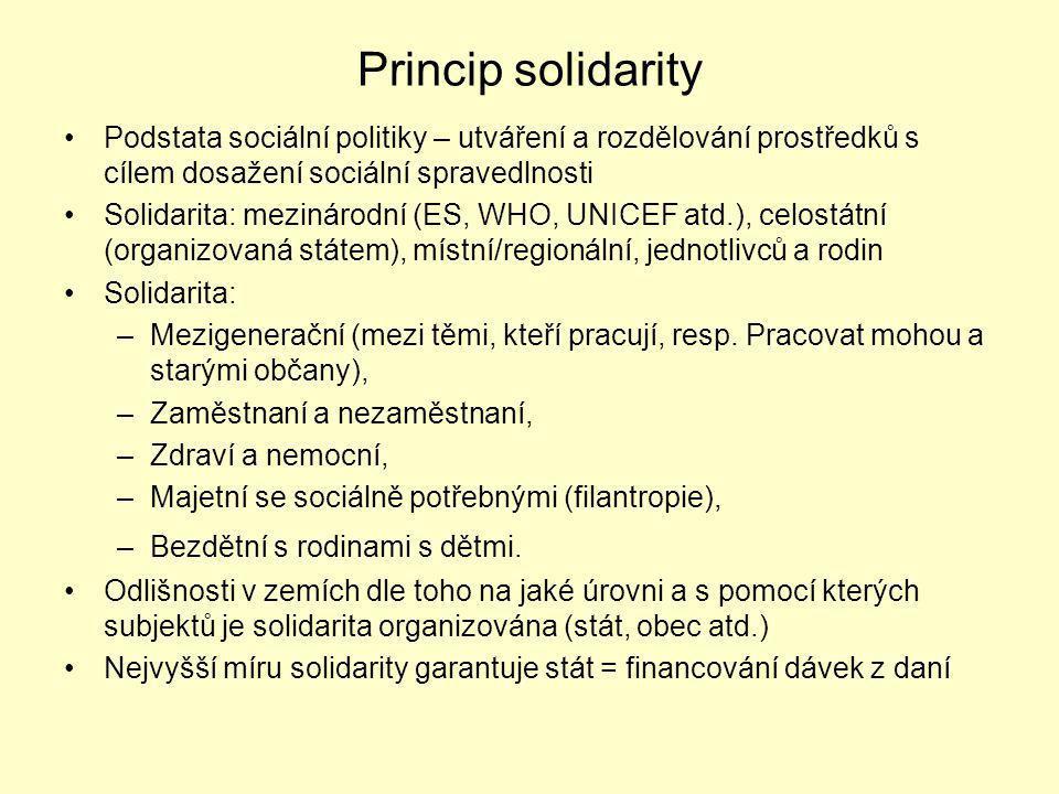 Princip solidarity Podstata sociální politiky – utváření a rozdělování prostředků s cílem dosažení sociální spravedlnosti.