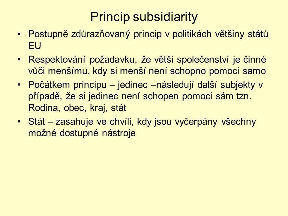 Princip subsidiarity Postupně zdůrazňovaný princip v politikách většiny států EU.