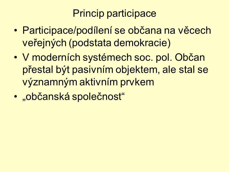 Princip participace Participace/podílení se občana na věcech veřejných (podstata demokracie)