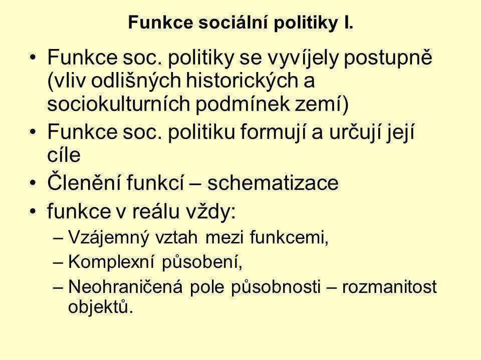 Funkce sociální politiky I.