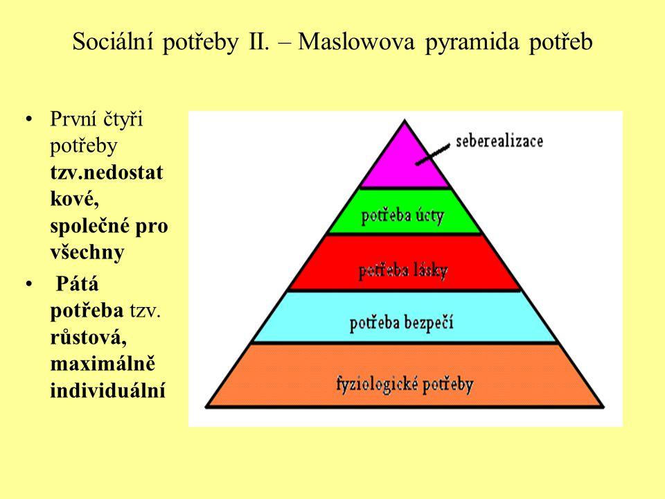 Sociální potřeby II. – Maslowova pyramida potřeb