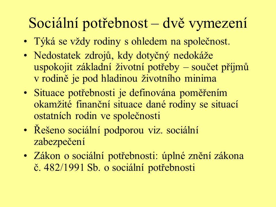 Sociální potřebnost – dvě vymezení
