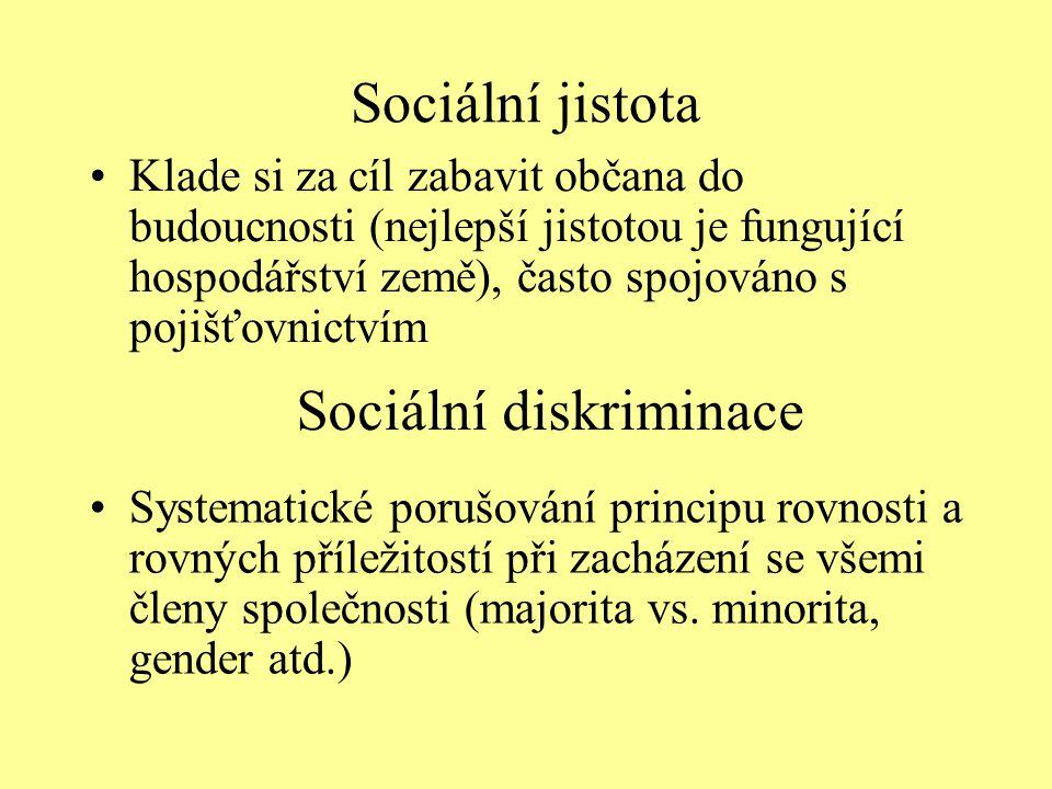 Sociální diskriminace