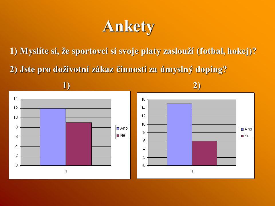 Ankety 1) Myslíte si, že sportovci si svoje platy zaslouží (fotbal, hokej) 2) Jste pro doživotní zákaz činnosti za úmyslný doping