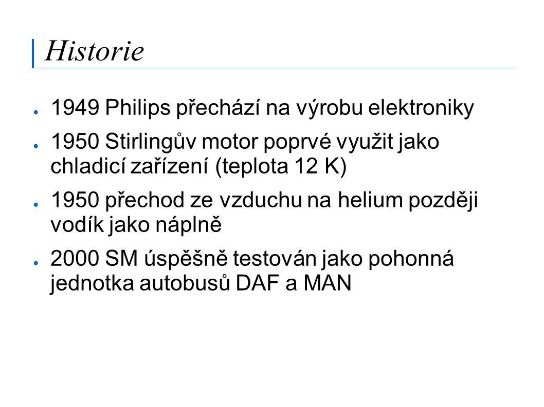 Historie 1949 Philips přechází na výrobu elektroniky