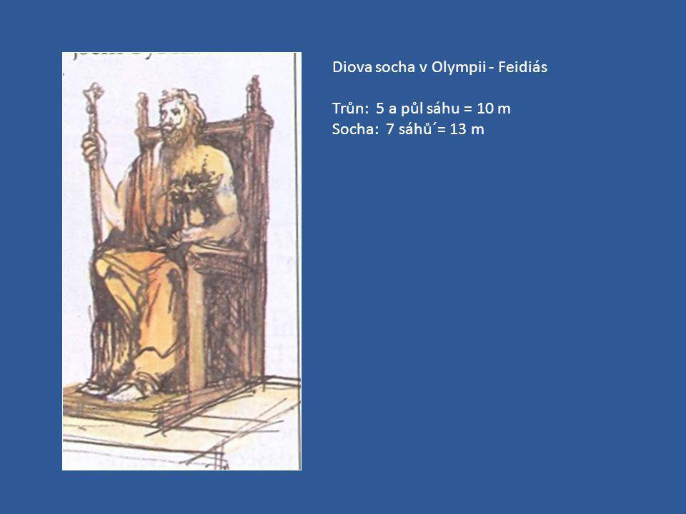 Diova socha v Olympii - Feidiás