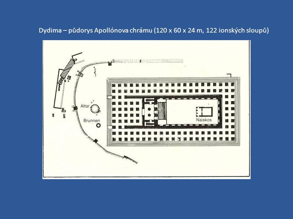 Dydima – půdorys Apollónova chrámu (120 x 60 x 24 m, 122 ionských sloupů)