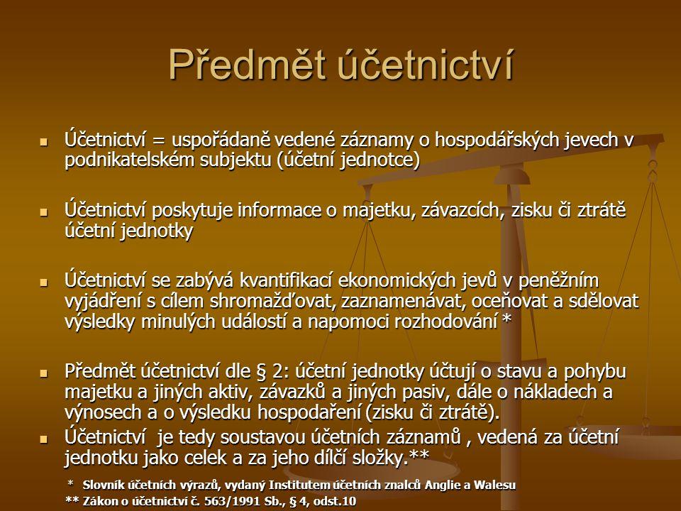 Předmět účetnictví Účetnictví = uspořádaně vedené záznamy o hospodářských jevech v podnikatelském subjektu (účetní jednotce)