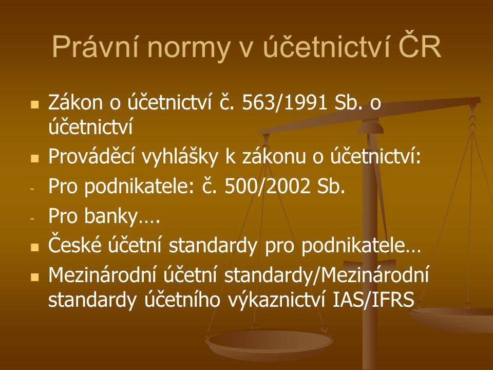 Právní normy v účetnictví ČR