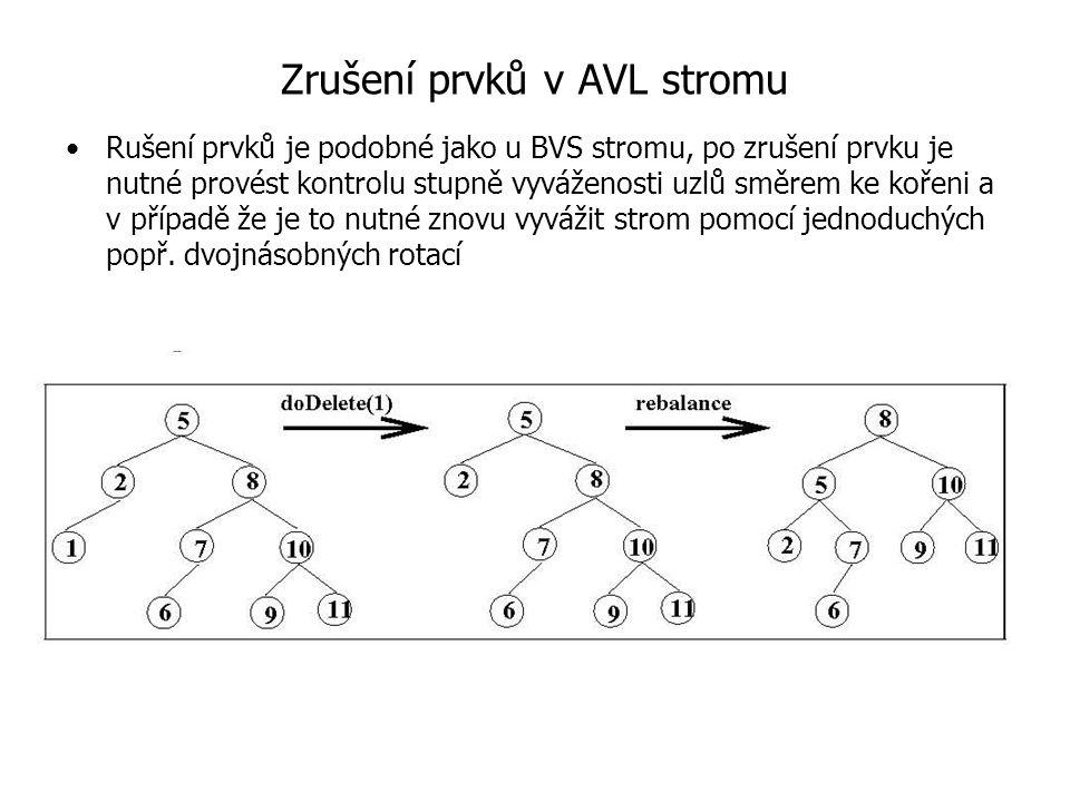 Zrušení prvků v AVL stromu
