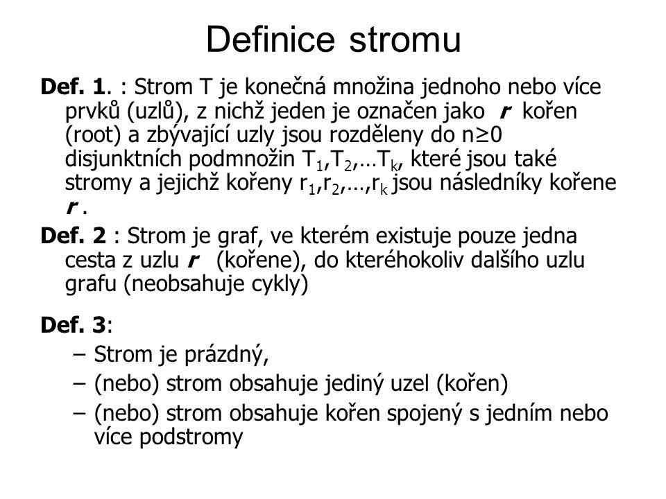 Definice stromu