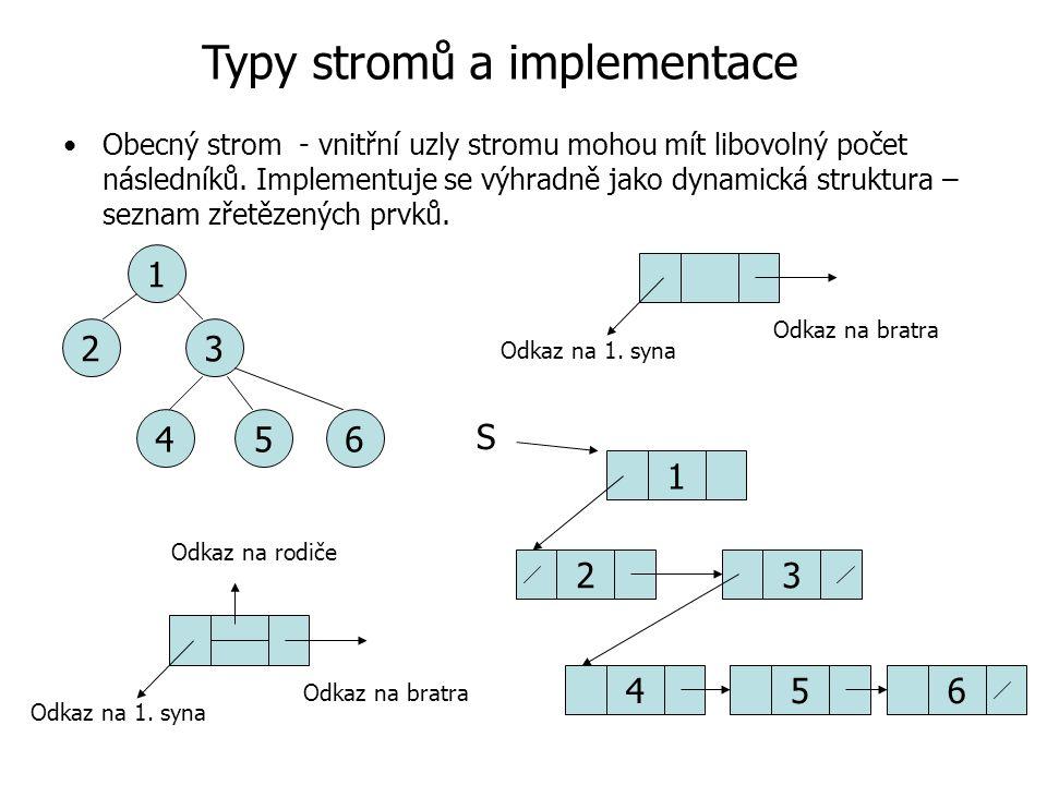 Typy stromů a implementace