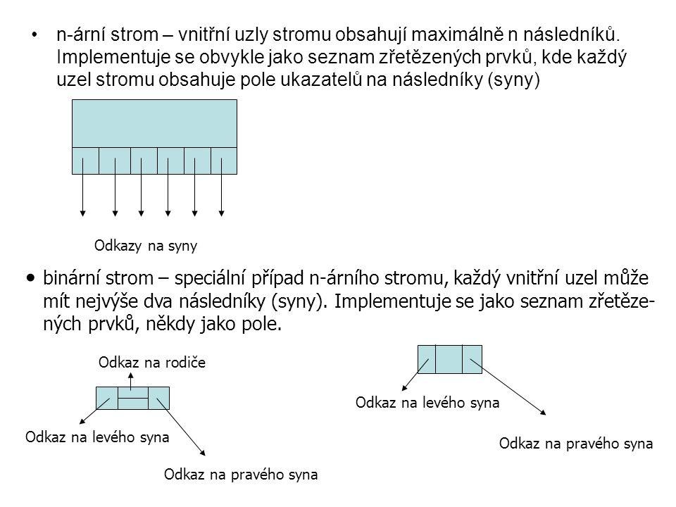 n-ární strom – vnitřní uzly stromu obsahují maximálně n následníků