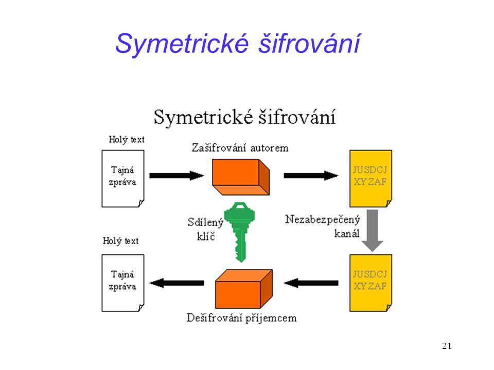 Symetrické šifrování