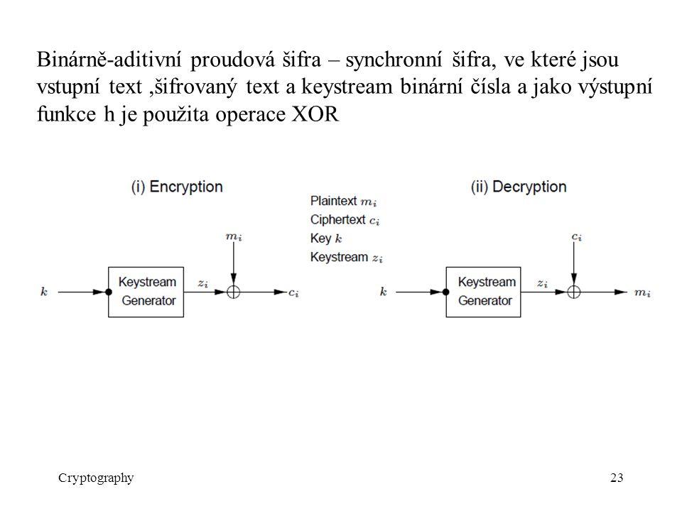 Binárně-aditivní proudová šifra – synchronní šifra, ve které jsou vstupní text ,šifrovaný text a keystream binární čísla a jako výstupní funkce h je použita operace XOR