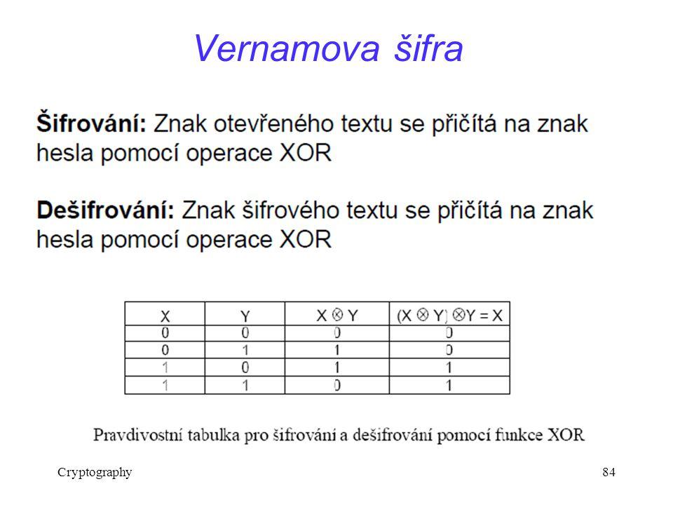 Vernamova šifra Cryptography