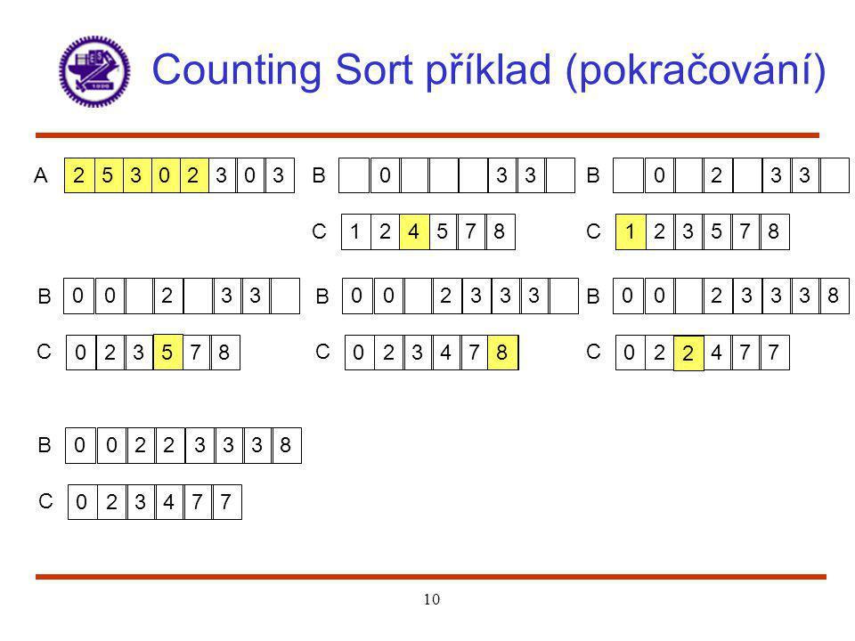 Counting Sort příklad (pokračování)