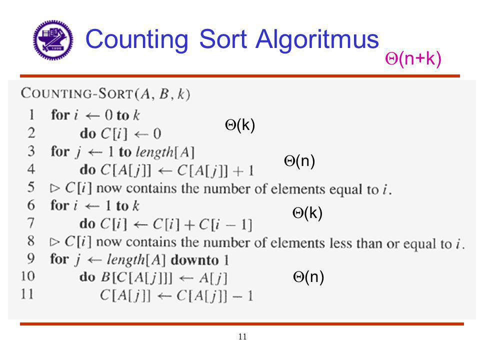 Counting Sort Algoritmus