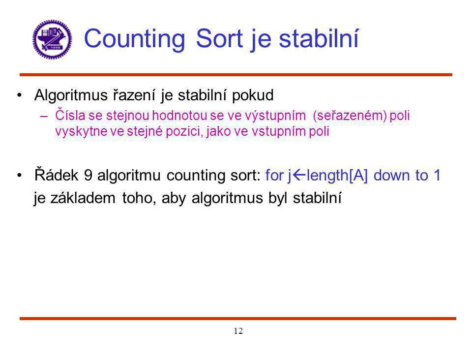 Counting Sort je stabilní