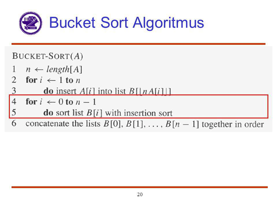 Bucket Sort Algoritmus