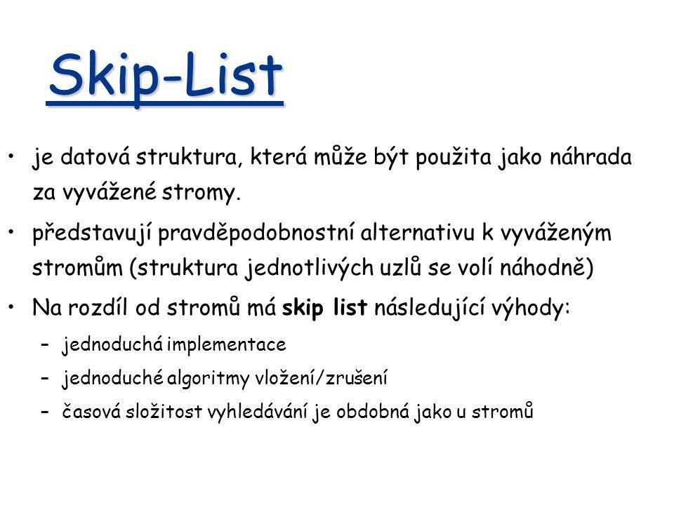 Skip-List je datová struktura, která může být použita jako náhrada za vyvážené stromy.