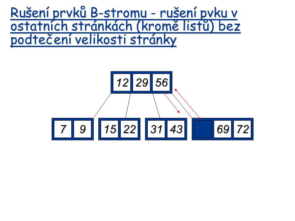 Rušení prvků B-stromu - rušení pvku v ostatních stránkách (kromě listů) bez podtečení velikosti stránky