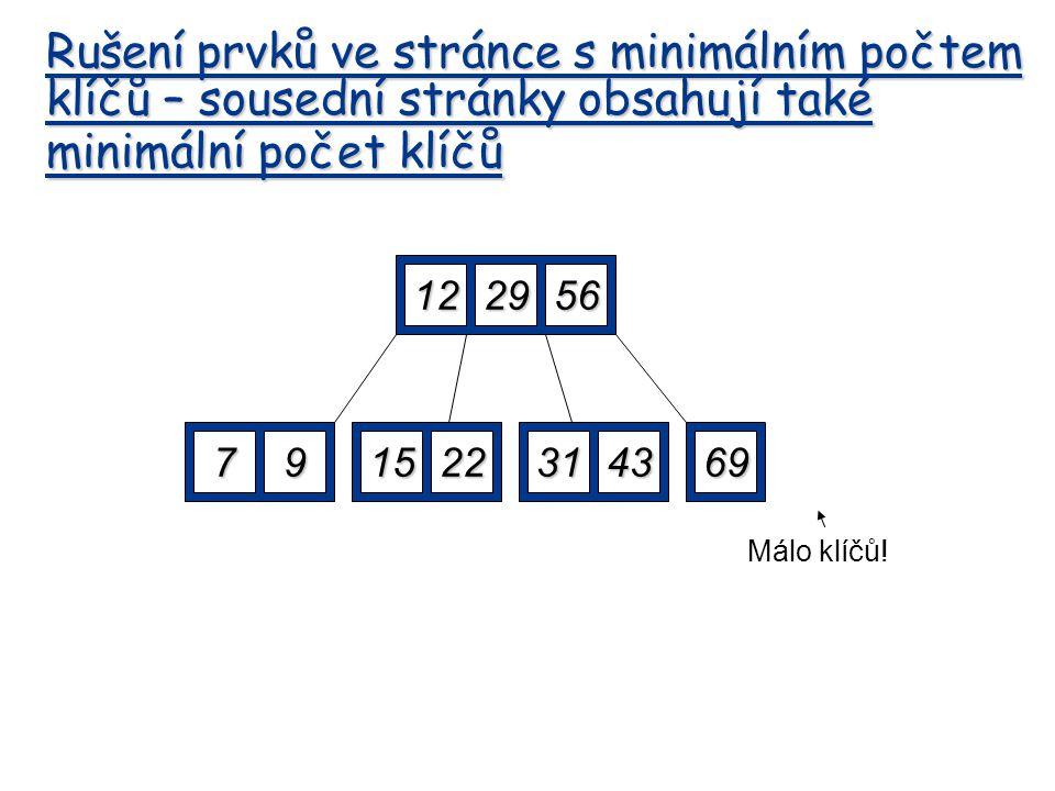 Rušení prvků ve stránce s minimálním počtem klíčů – sousední stránky obsahují také minimální počet klíčů