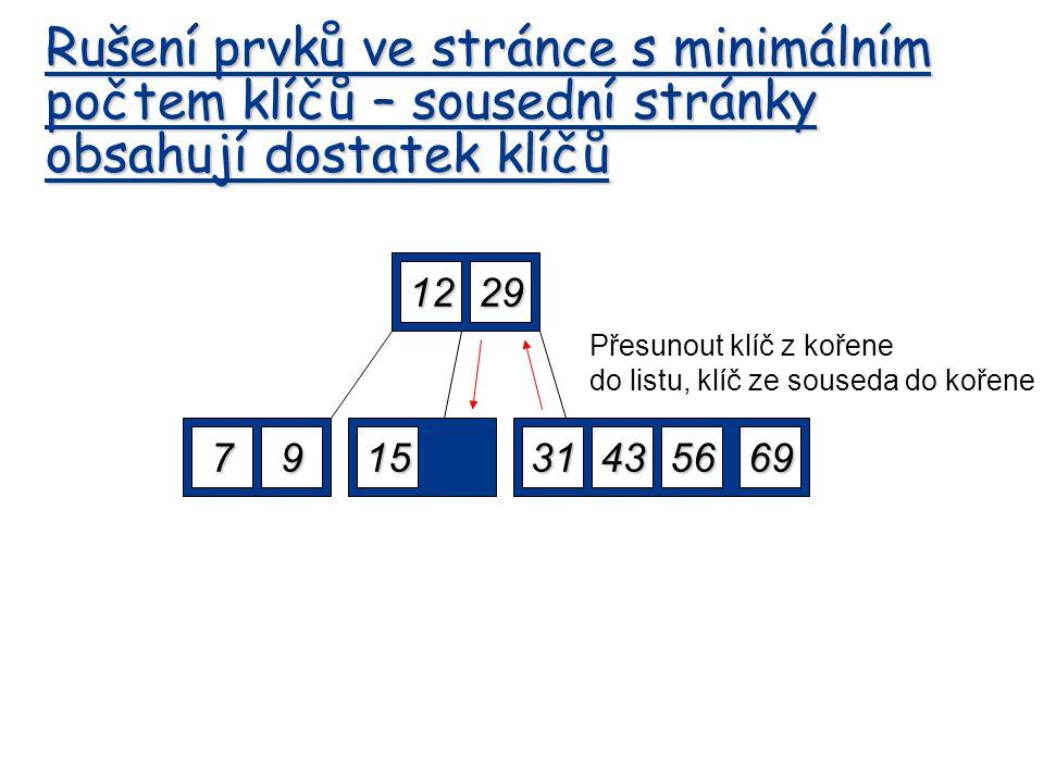 Rušení prvků ve stránce s minimálním počtem klíčů – sousední stránky obsahují dostatek klíčů