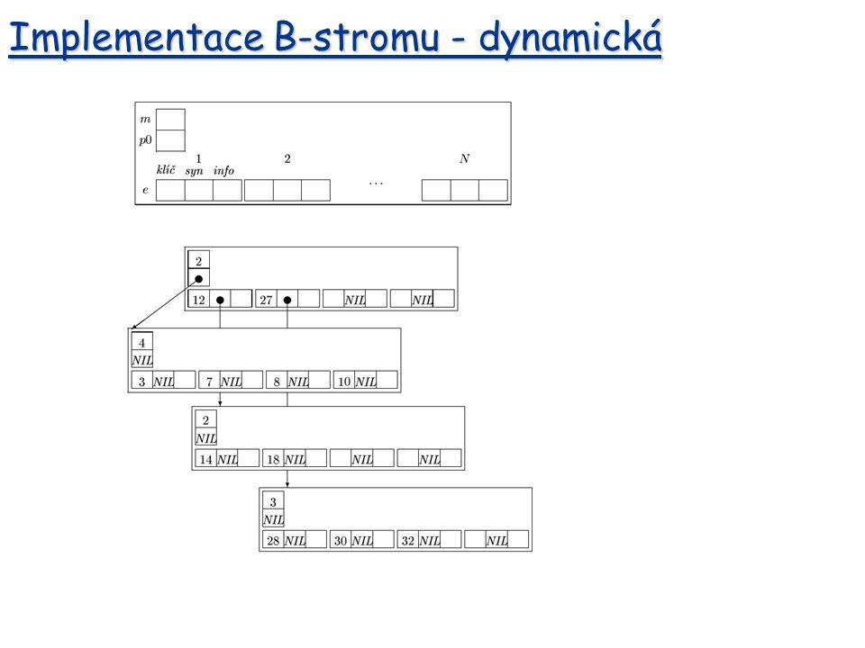Implementace B-stromu - dynamická