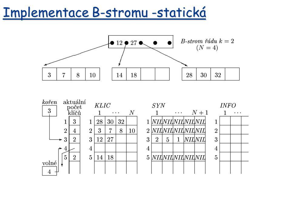 Implementace B-stromu -statická