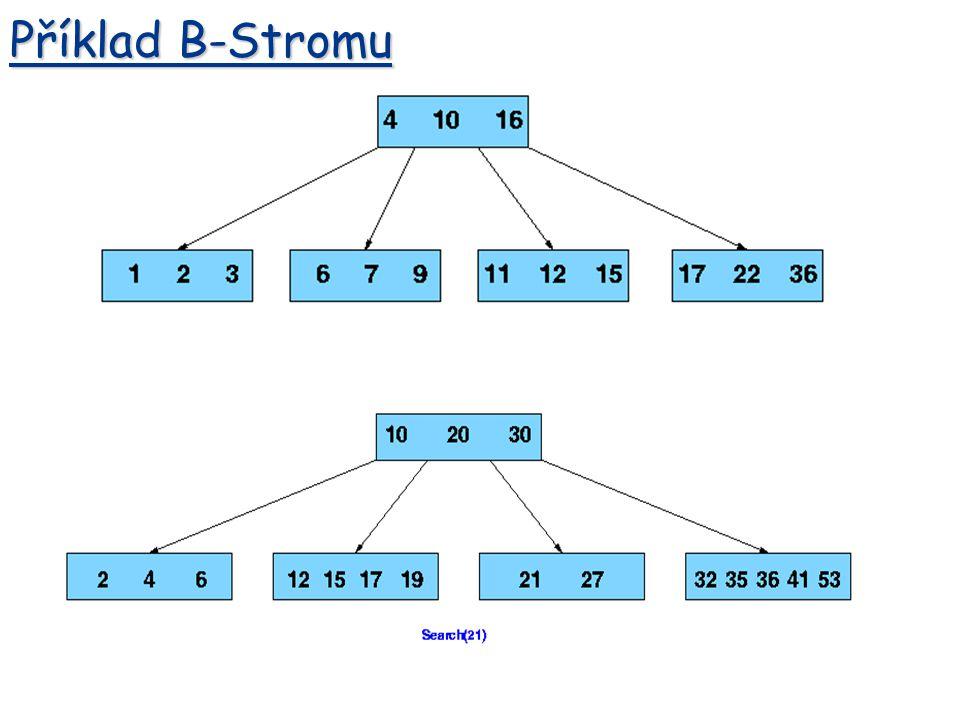 Příklad B-Stromu