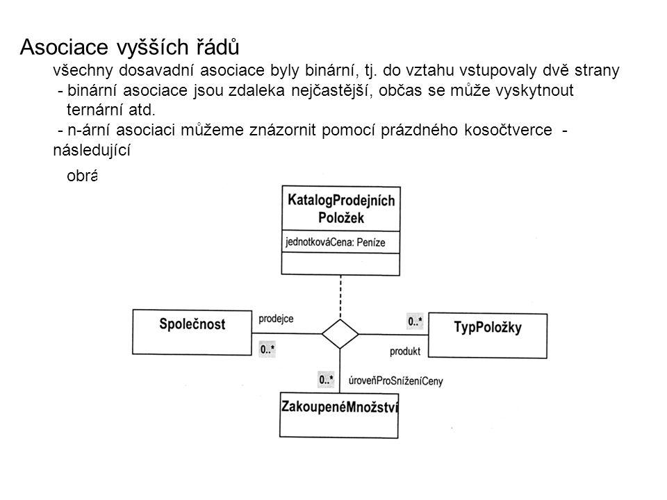 Asociace vyšších řádů všechny dosavadní asociace byly binární, tj. do vztahu vstupovaly dvě strany.