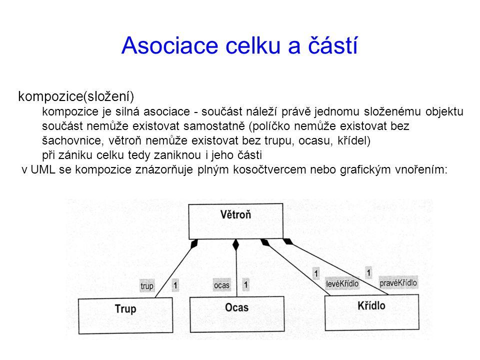 Asociace celku a částí kompozice(složení)