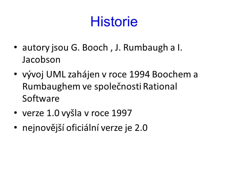 Historie autory jsou G. Booch , J. Rumbaugh a I. Jacobson
