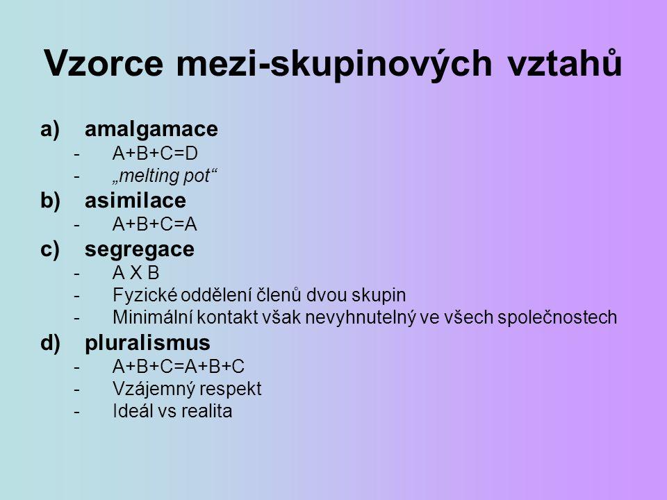 Vzorce mezi-skupinových vztahů