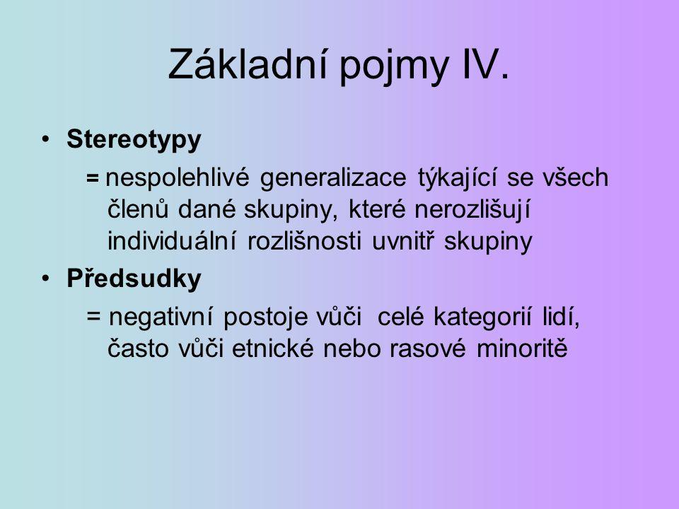 Základní pojmy IV. Stereotypy Předsudky