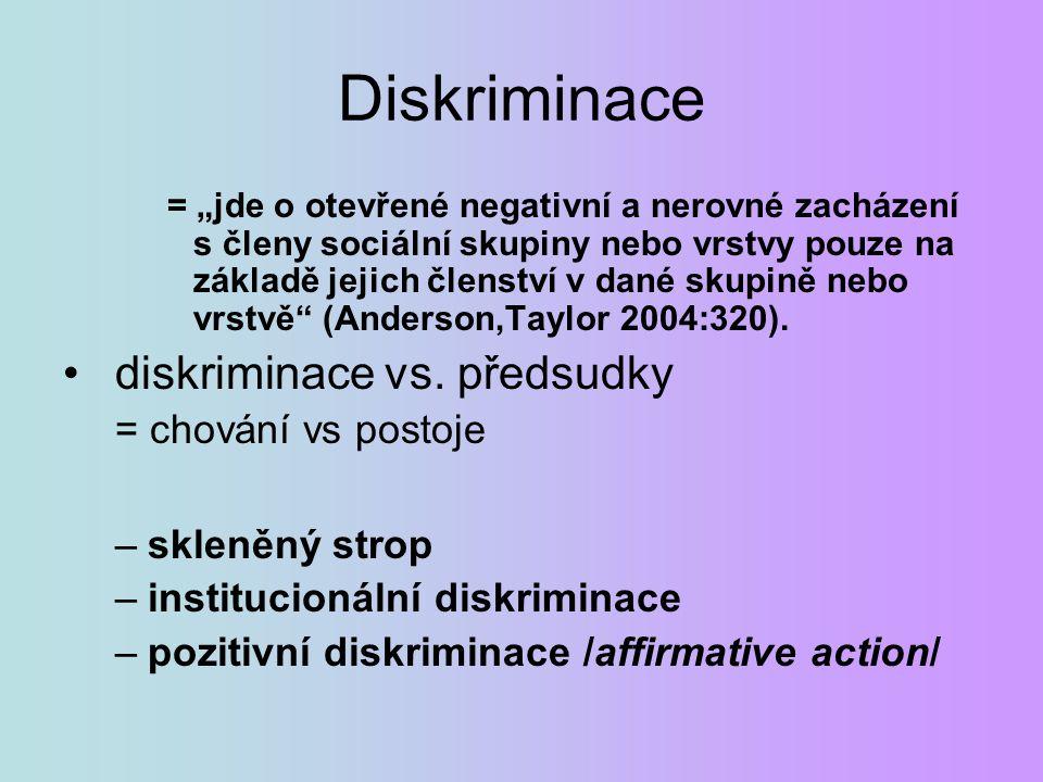 Diskriminace diskriminace vs. předsudky = chování vs postoje