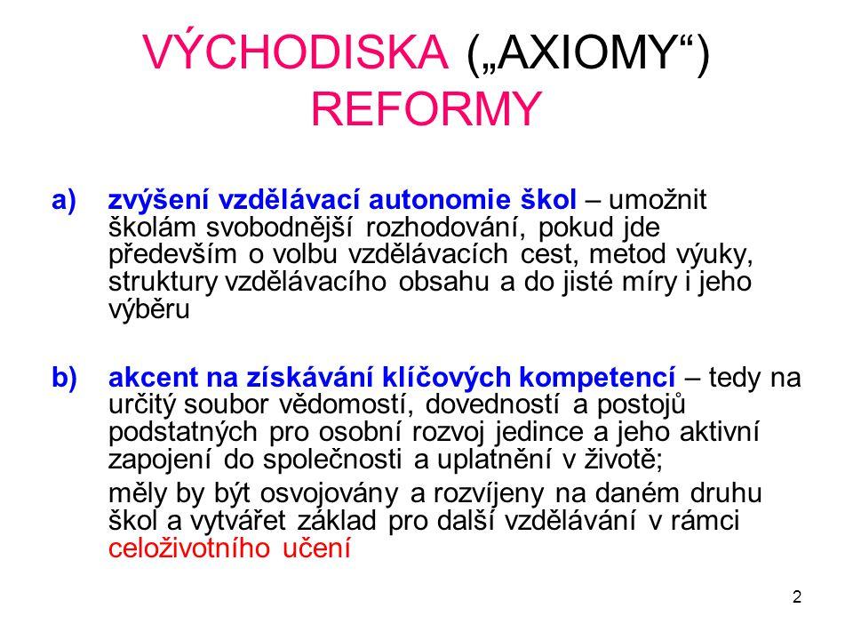 """VÝCHODISKA (""""AXIOMY ) REFORMY"""