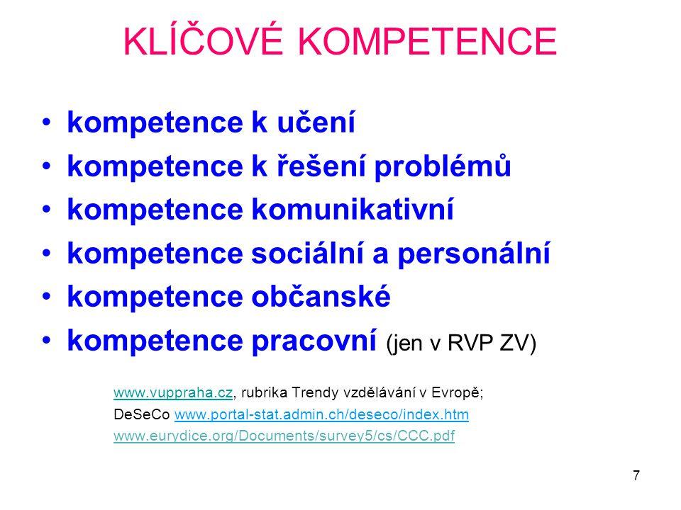 KLÍČOVÉ KOMPETENCE kompetence k učení kompetence k řešení problémů