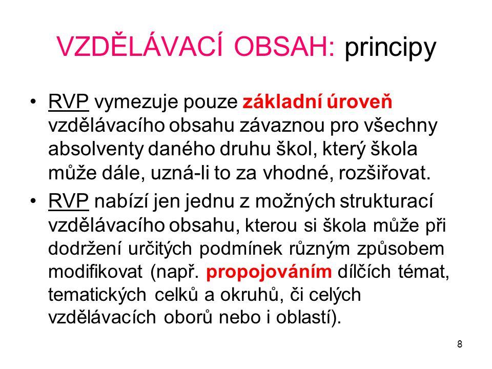 VZDĚLÁVACÍ OBSAH: principy