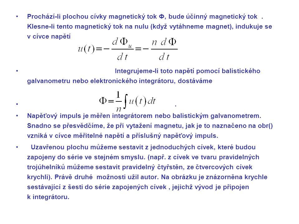 Prochází-li plochou cívky magnetický tok Ф, bude účinný magnetický tok