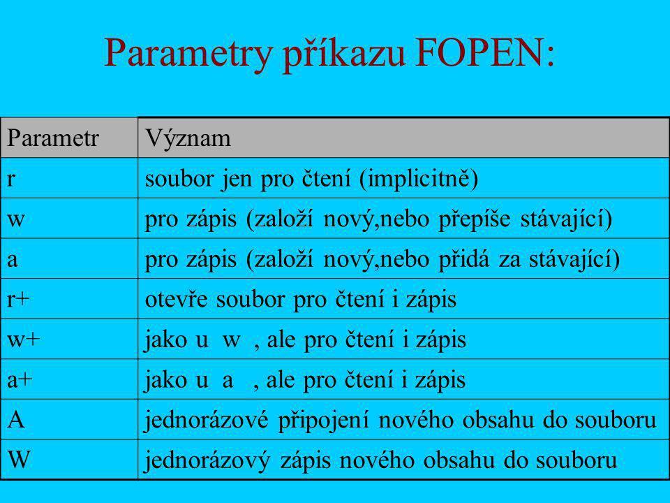 Parametry příkazu FOPEN: