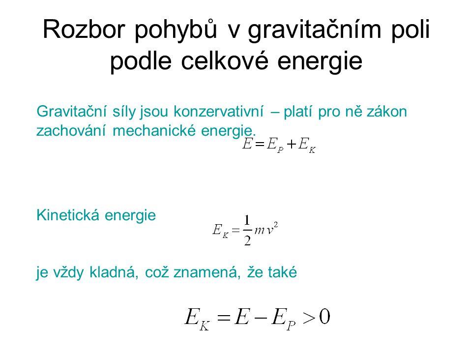 Rozbor pohybů v gravitačním poli podle celkové energie