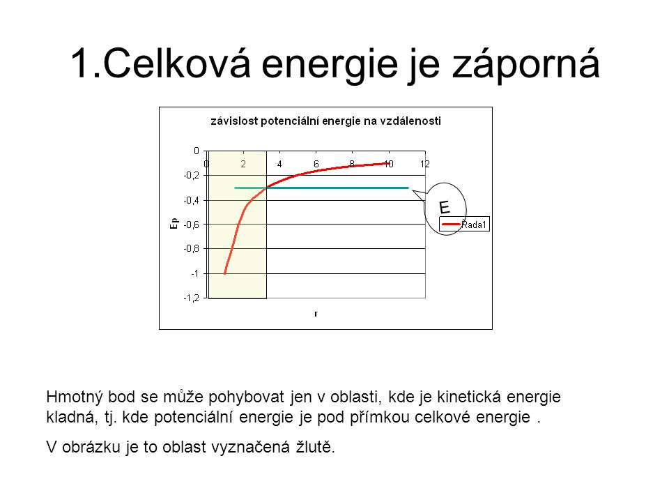 1.Celková energie je záporná
