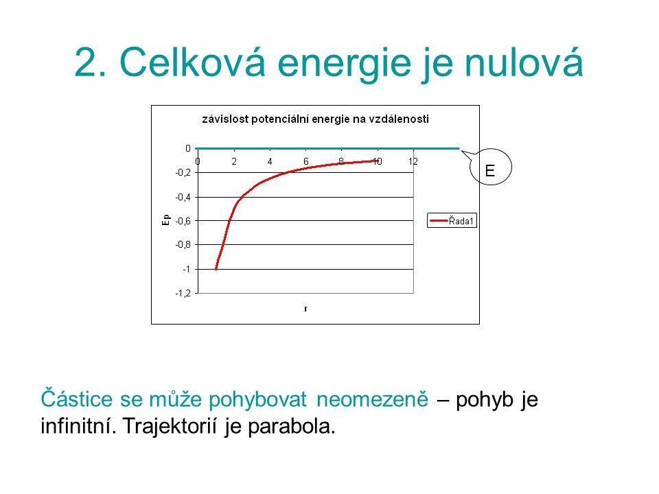 2. Celková energie je nulová